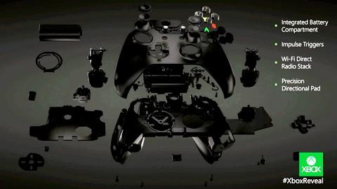 Microsoft erklärt die Hardware der Xbox One