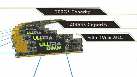 Sandisk stellt die ULLtra-DIMM-SSD vor