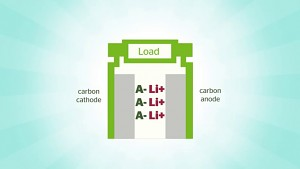 Kohlenstoffakku - Power Japan Plus