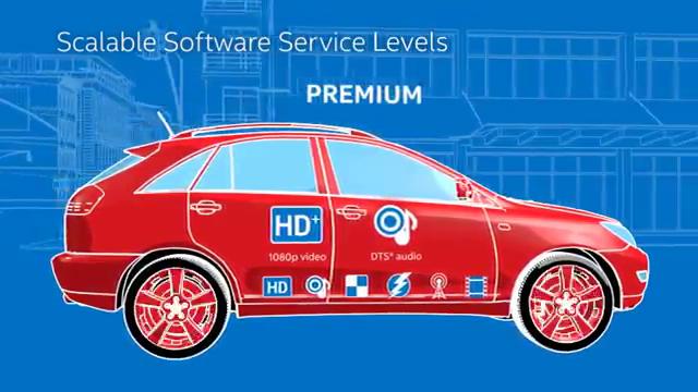 Intel Kendrick Peak (In-Vehicle Solution)