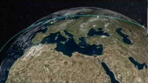 Kameras auf der ISS - Urthecast