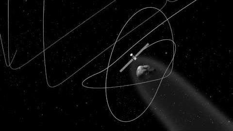 Rosettas Orbit um den Kometen