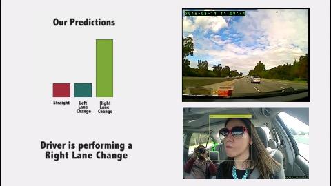 Brains4Cars (Herstellervideo)