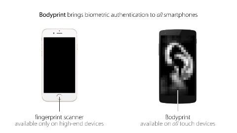 Bodyprint (Herstellervideo)