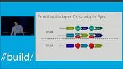 Microsoft erklärt das Multi-Adapter-Feature von DX12