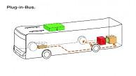 Plugin-Bus mit Lademast der Hamburger Hochbahn