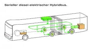 Diesel-elektischer Hybridbus der Hamburger Hochbahn