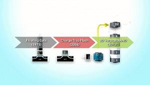 Samsung erklärt 3D-NAND der zweiten Generation