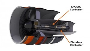 Project-Ahead-Hybridtriebwerk (Herstellervideo)