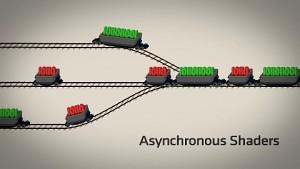 AMD erklärt Async Compute