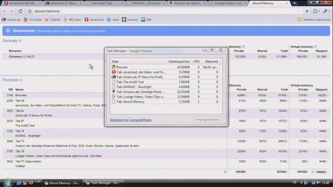 Google Chrome - Impressionen