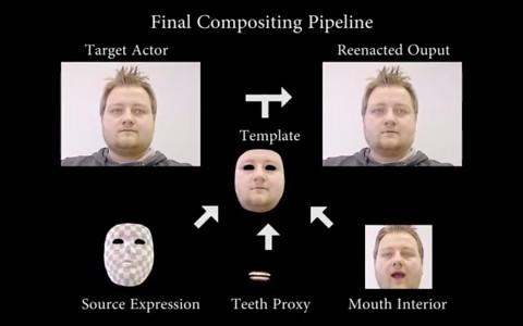 Software überträgt Gesichtsausdrücke