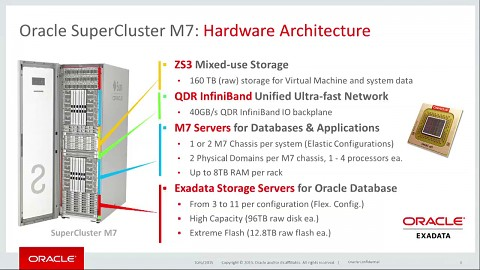 Oracle Supercluster M7