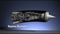 Hybridtriebwerk Sabre - Reaction Engines