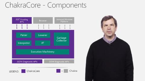 Chakra Core ist Open Source - Microsoft