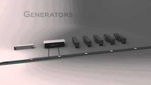 Die Teststrecke in Nevada - Hyperloop Technology