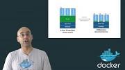 Docker übernimmt Unikernel Systems (Ankündigung)