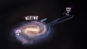 Wo sind die 900 neuen Galaxien - IcrarAnimation