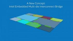 Intel erklärt die Embedded Multi Die Interconnect Bridge