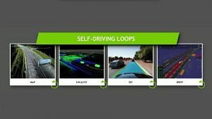 Nvidia und Deep Learning für Autos (GTC 2016)