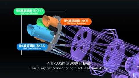 Röntgenweltraumteleskop Hitomi - Jaxa