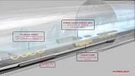 Hyperloop-Schwebetechnik - HTT