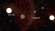 Planet 9 könnte ein Exoplanet sein - Universität Lund