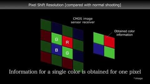 Pentax K-70 Pixel Shift (Herstellervideo)