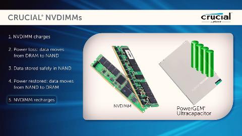 Crucial erläutert NVIMMs