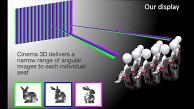 Das MIT erklärt Cinema 3D