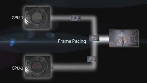 AMD erklärt Frame Pacing für Multi-GPU unter Direct3D 12
