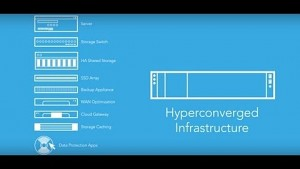 Hyper Convergence - aus Sicht von Simplivity