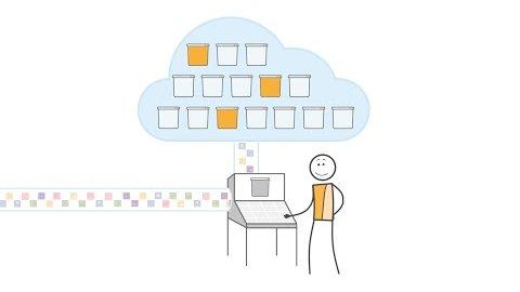 Amazon erklärt S3-Storage (Herstellervideo)