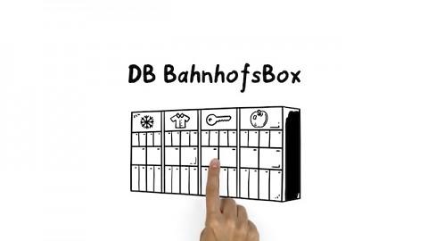 Deutsche Bahn Bahnhofsbox (Herstellervideo)