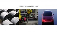 Tesla Gigafactory (Herstellervideo)