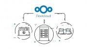 Nextcloud Global Scale (Herstellervideo)