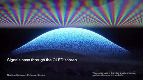 Vivo zeigt Fingerabdruck-Sensor unter dem Display