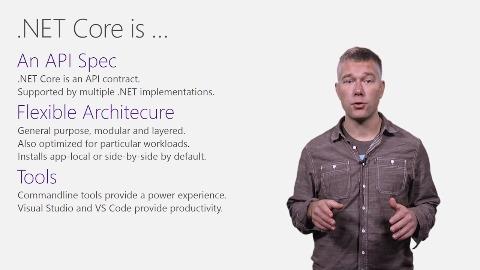 .Net Core - Vorstellung und Präsentation