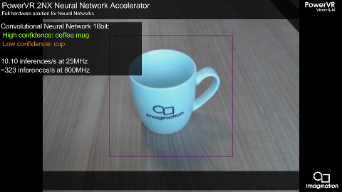 Img Tech zeigt PowerVR 2NX