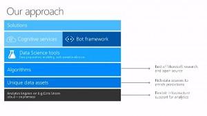 Microsoft Cognitive Service - Tutorialvideo