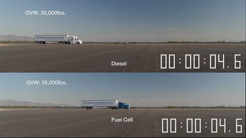 Brennstoffzellen-Truck Project Portal - Toyota