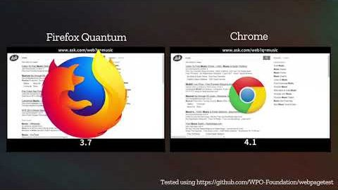 Firefox Quantum vs Chrome (Herstellervideo)
