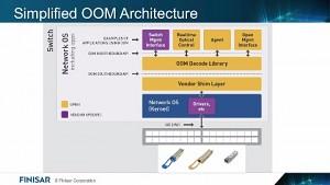 Finisar Open Optical Monitoring Software (Herstellervideo)