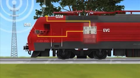 ERTMS von Alstom