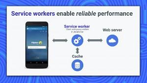 Progressive Web Apps (Herstellervideo, englisch)