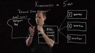 Kubernetes in 5 Minuten (VMware, englisch)