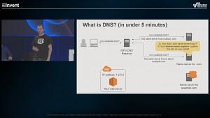 AWS erklärt Domain Name System - Herstellervideo