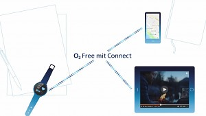 O2 Free Connect - Herstellervideo