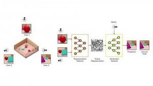 Deeplearning-Algorithmus GQN - Deepmind