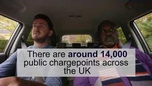 Fakten über Elektromobilität